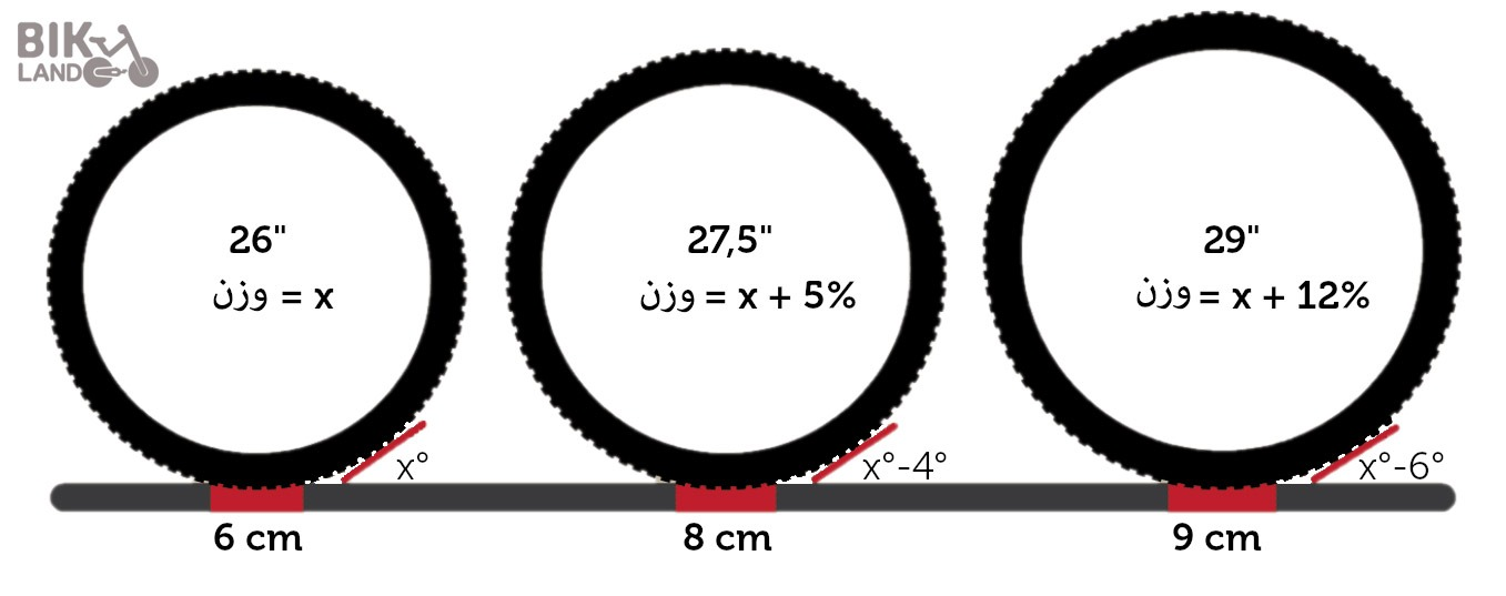 Wheels-26-inches-in-diameter