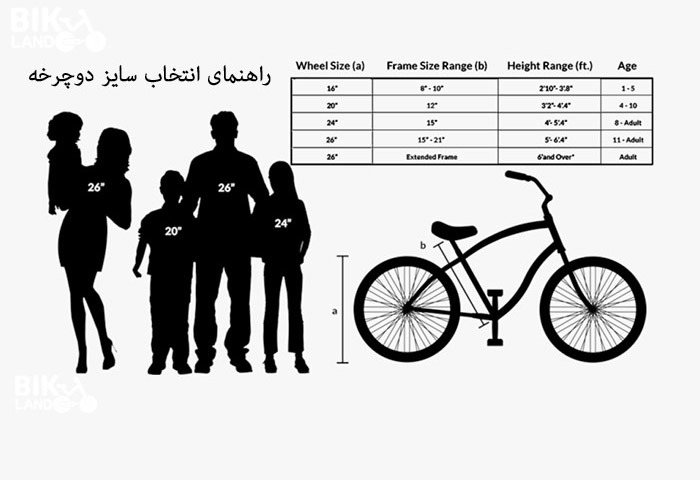 wheel size bike