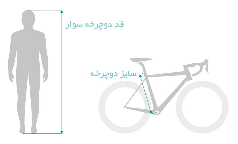 خرید دوچرخه مناسب