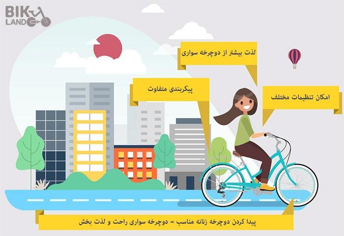 woman-bike - تفاوت دوچرخه زنانه و مردانه