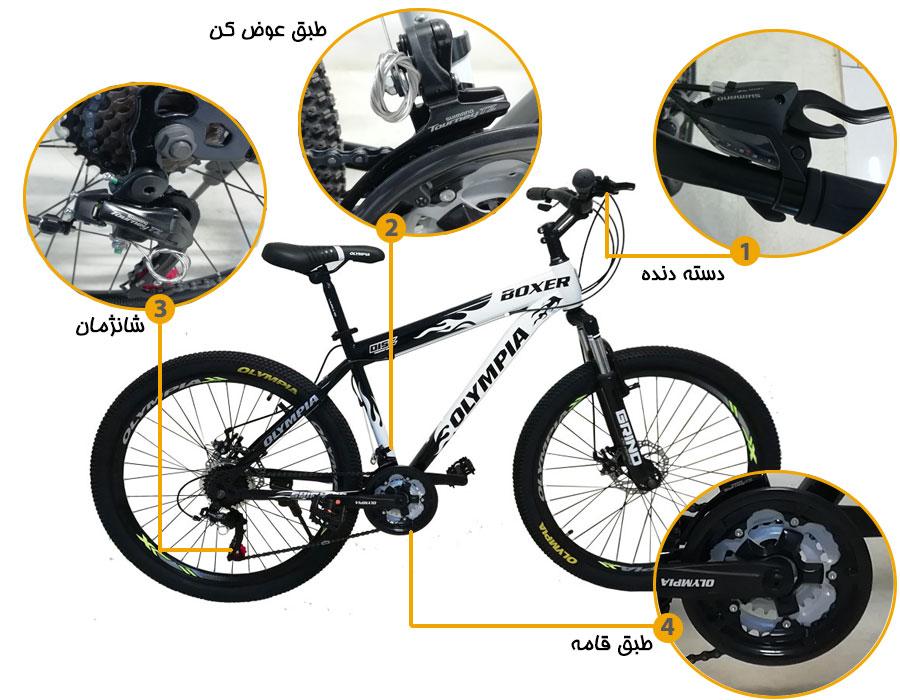 اینفوگرافی دوچرخه المپیا بوکسر