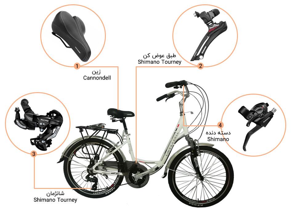 اینفوگرافی دوچرخه شهری کنندل سایز 24