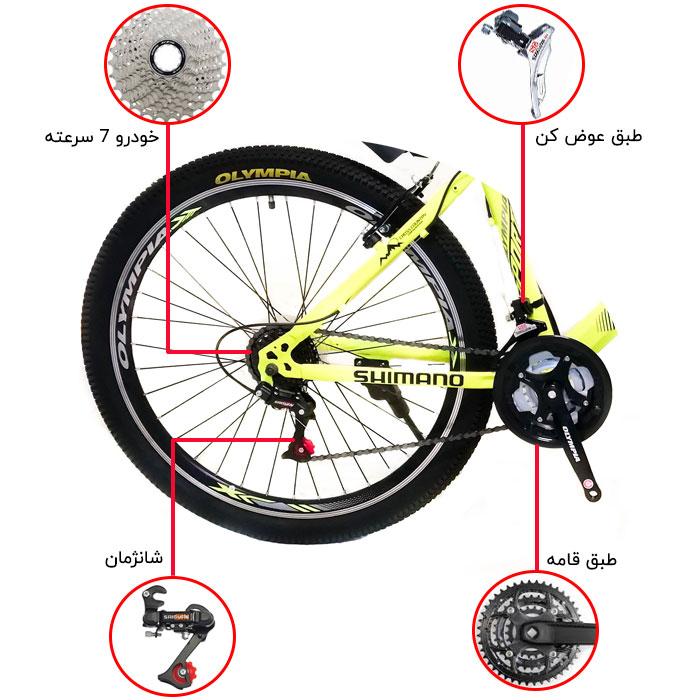اینفوگرافی سیستم دنده دهی دوچرخه