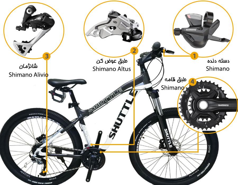 اینفوگرافی دوچرخه شاتل مدل aphix
