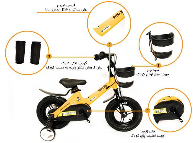 اینفوگرافی دوچرخه فیلیپس مدل1207