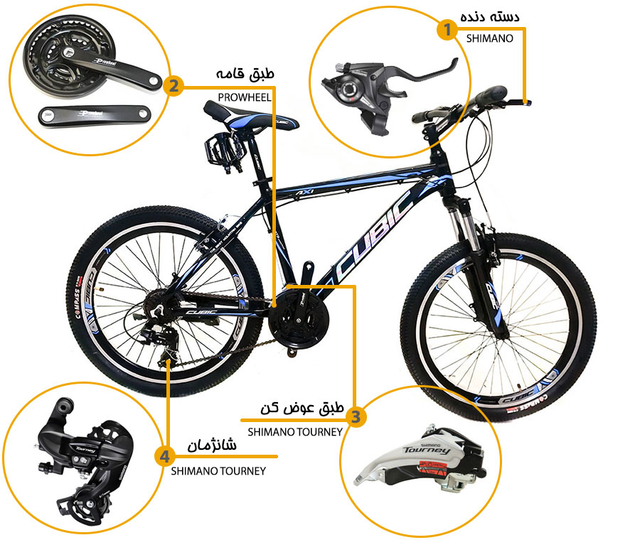 cubic-ax1-bicycle-infogerafic