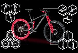 آشنایی-با-اجزای-دوچرخه