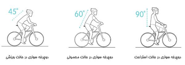 نشستن درست روی دوچرخه