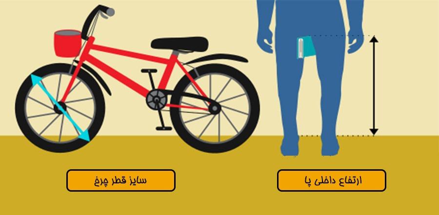 -bike-sizes